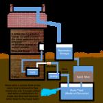 Inkudu Guntalu— A Revolution towards Water Conservation